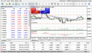 plataformas de trading gratis