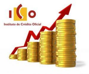 linea de credito empresas