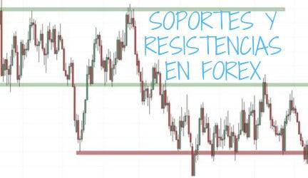 SOPORTES Y RESISTENCIAS EN FOREX