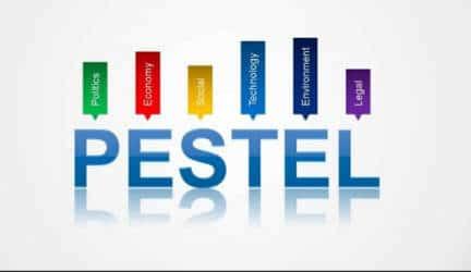ANALISIS PESTEL