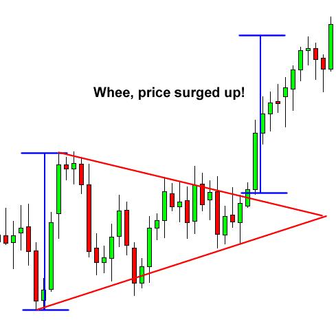 triangulo en forex