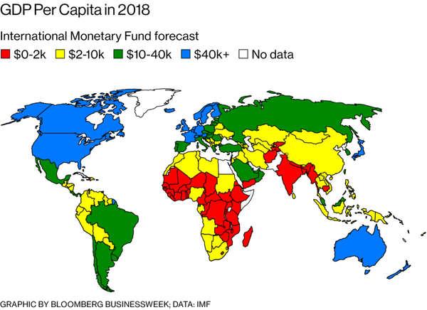 que es renta per capita