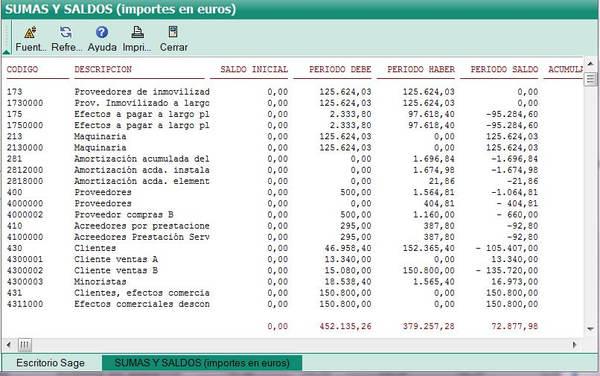 ejemplo balance de sumas y saldos