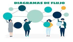 programas para hacer diagramas de flujo